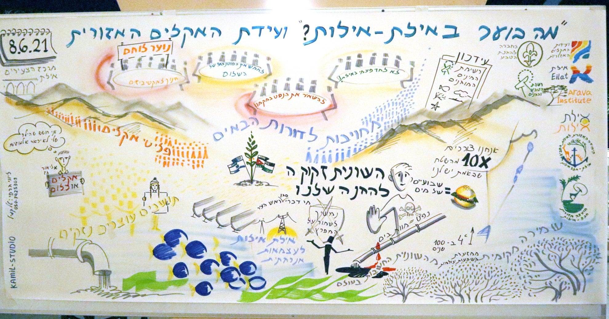 graphic summary of proceedings by Tal Kamil
